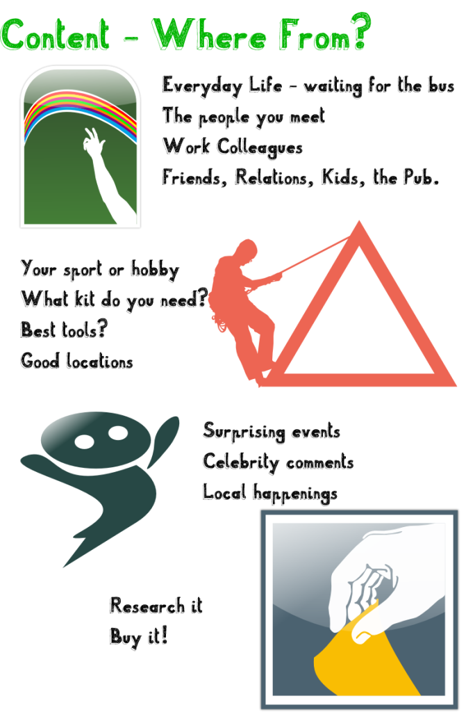 infographic illustrating sources of content
